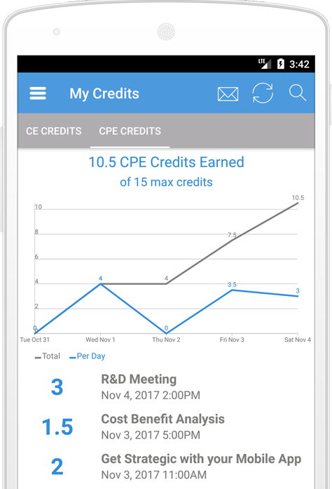 view of credit tracking graph